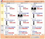 icrecoreder_20081216.jpg